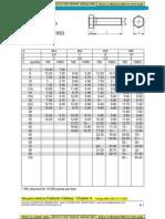 ISO 4017-DIN 933