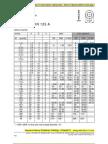 ISO 7089-DIN 125
