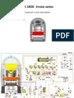 apresentação hidráulica prensa