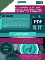 20/04/13 Infografía - Reforma a la Ley General de Víctimas