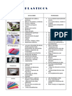 Quimica Tabla Plasticos