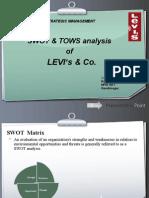 Levis Analysis