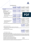 ITC Notes Financial Statements
