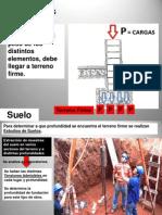 RESUMEN-TEORICA II-RESUMEN-suelos-fundaciones.pdf
