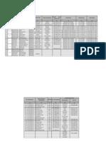 Daftar Kontak LKM Riau 2012