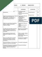 INDICADORES Y CONTENIDOS  II PER SOC 6°-13