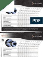 osteosponge competitive comparison digital 5156c