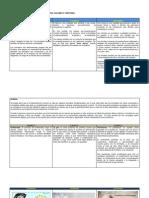 Tarea de Analisis Comparativo Sobre Principios