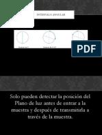 Polarimetria Julio Parte 3