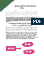 introduccinalestudiodelderechocivil-111114115317-phpapp01