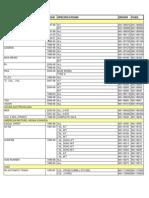 2013 MEGA Cv.axles Catalog