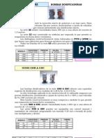 Bombas Dosificadoras (1)