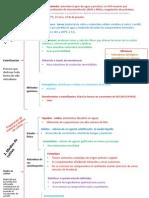 pr2-Preparación de material y medios de cultivo (1)