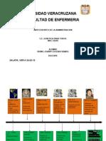 Linea Del Tiempo Administracion (Reparado)