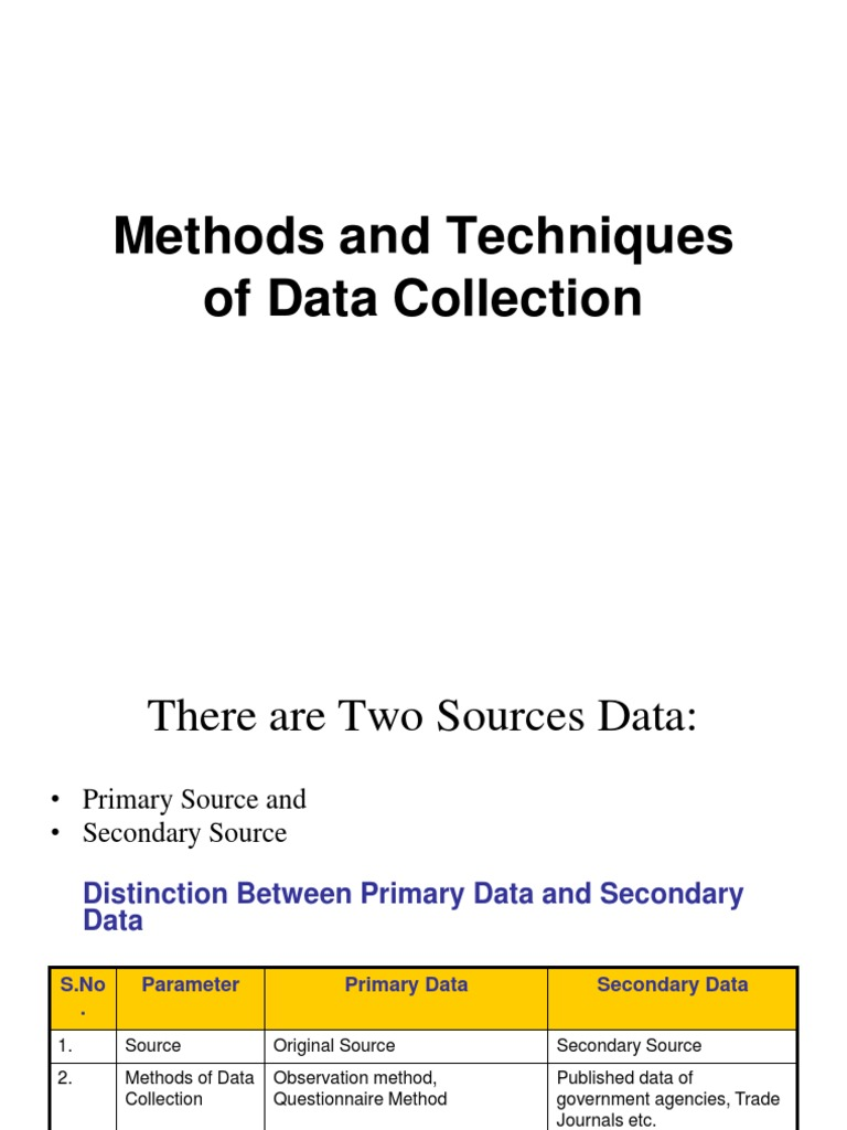 what is observation method of data collection