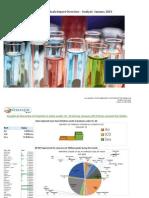 Organic Chemicals 29 India Import January 2013