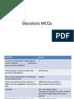 Glycolysis MCQs