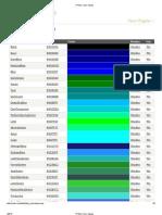 HTML Color Values