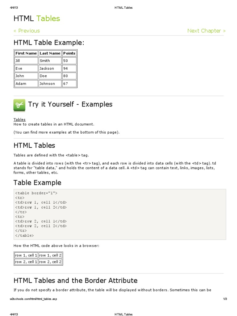 HTML Tables   PDF   Html Element   Html