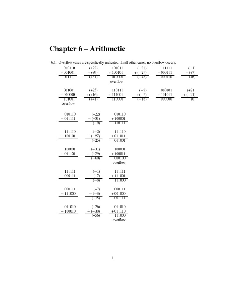 Computer Organization Hamacher Instructor Manual Solution - Chapter 6 |  Rounding | Areas Of Computer Science