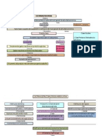 doctrinaseconomicas-100303201044-phpapp01[1]