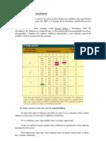 DUPLICACIoN3_codigo_genetico