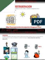 Conceptos Basicos de Refrigeracion