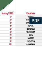 Merco 2013 Expertos  (1)
