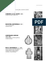 Gotika Arhitektura - Njemacka