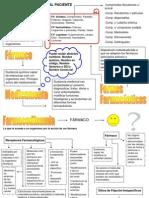 Estudo Farmacologia