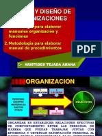 3 - Exposicion Analisis y Diseno de Organizaciones