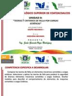 DISEÑO MECANICO 1 - UNIDAD 2 (rev.1) (1)