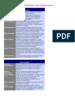 Funilaria e Pintura.doc