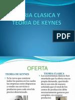 Teoria Clasica Keynes