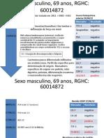 Caso RG 28.11.12 (1)