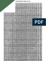 Multiplication Table (20 X 55)