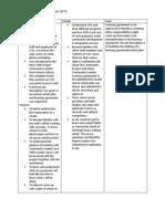practicum monthly report-september 20121
