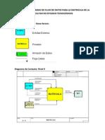 Ejemplo de Diagramas de Flujo de Datos
