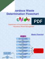 Hazardous Waste Flowchart