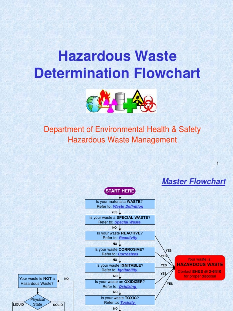 hazardous waste flowchart | uranium | waste