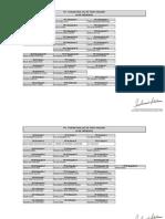 Final Signature List PUNJAB