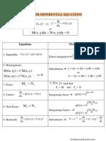 First-Order de Classification