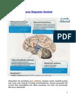 Dopamin 2