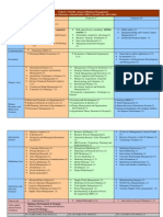 MBA II Year Course Structure 2013- 14