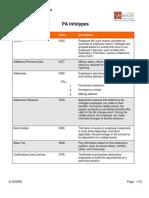 HR infotypes_