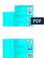 Auto Equipment Catalogue