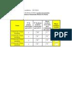 Vacantes Provisionales e. Basicas Curso 2013-14