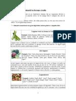 Combinarea Alimentara in Hrana Cruda