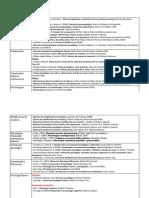 Bibliografía PIR.pdf