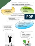 plan_integration_en_entreprise.pdf